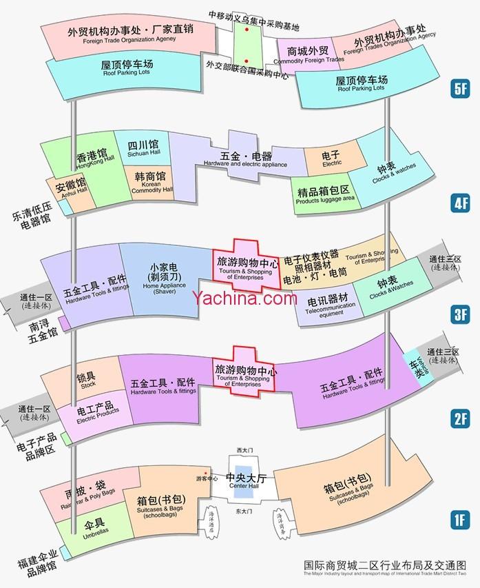International Trade City 2 (Futian Market)